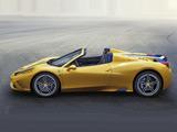 عکس ماشین فراری زرد